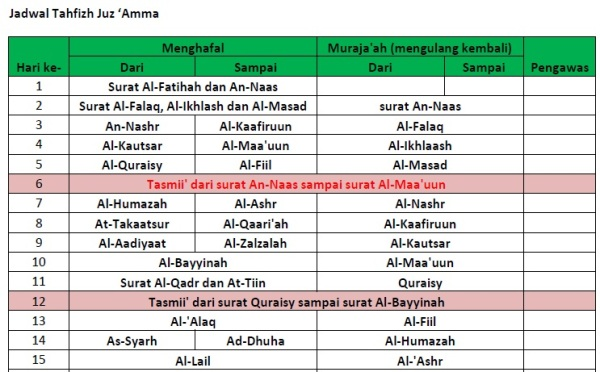 Jadwal Tahfidzh Hari ke-1 sampai hari ke-15
