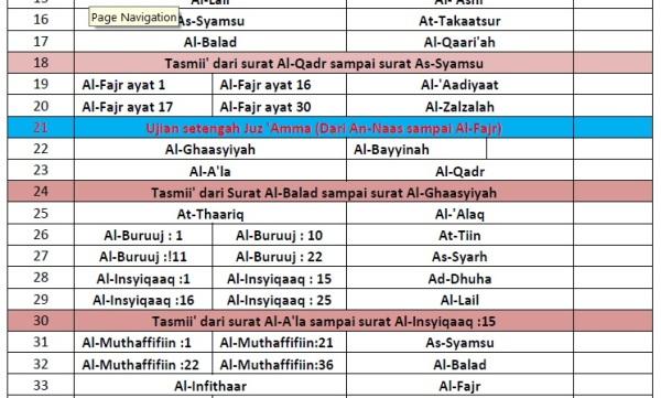 Jadwal Tahfidzh Juz Amma dari Hari ke -16 sampai hari ke-33
